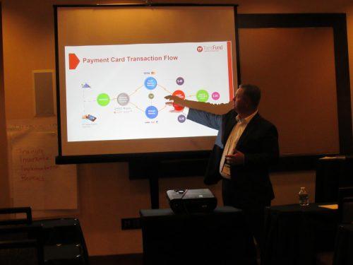 MIB Community Banking Conference presentation
